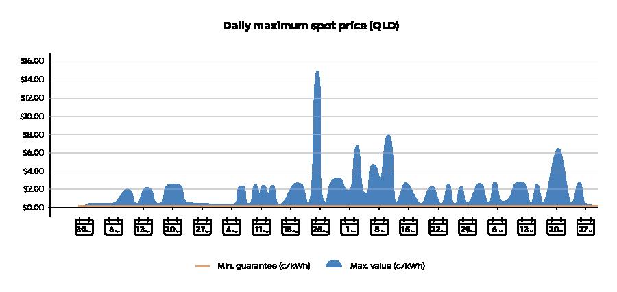BLOG-Graphs_0-02