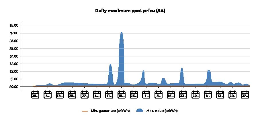 BLOG-Graphs_0-03