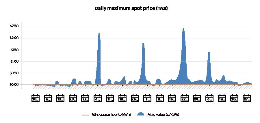 BLOG-Graphs_0-04
