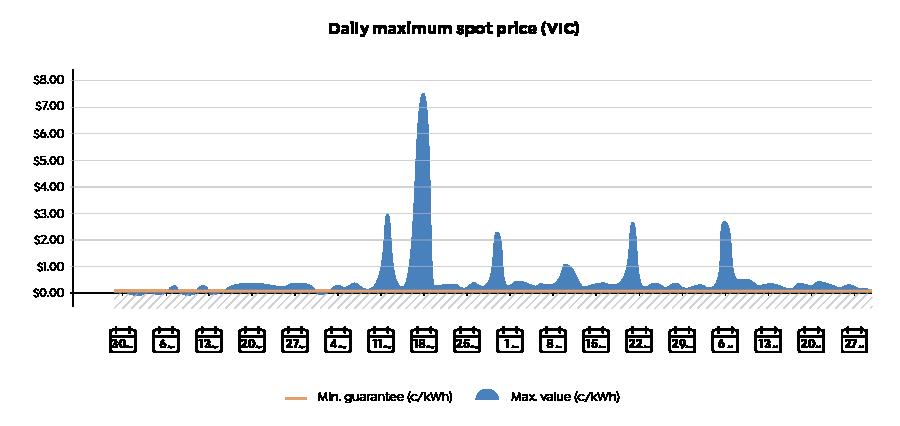 BLOG-Graphs_0-05