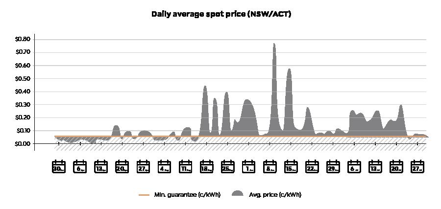 BLOG-Graphs_0-06