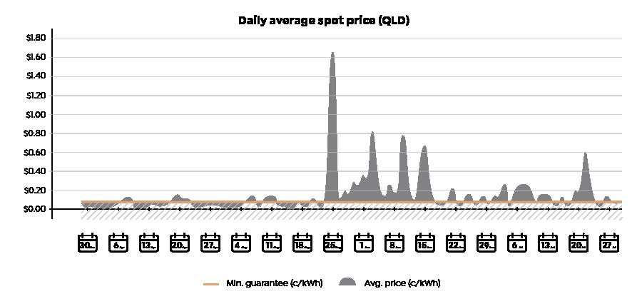 BLOG-Graphs_0-07
