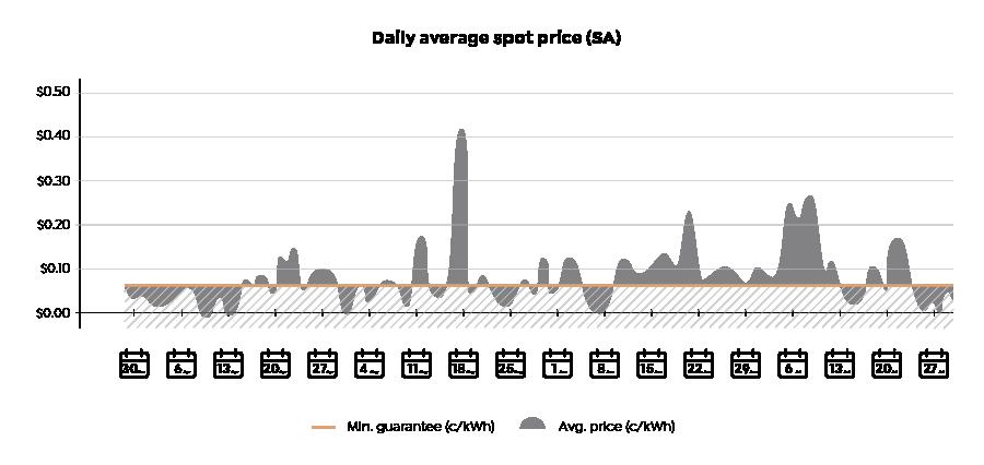 BLOG-Graphs_0-08