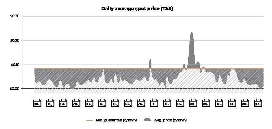 BLOG-Graphs_0-09